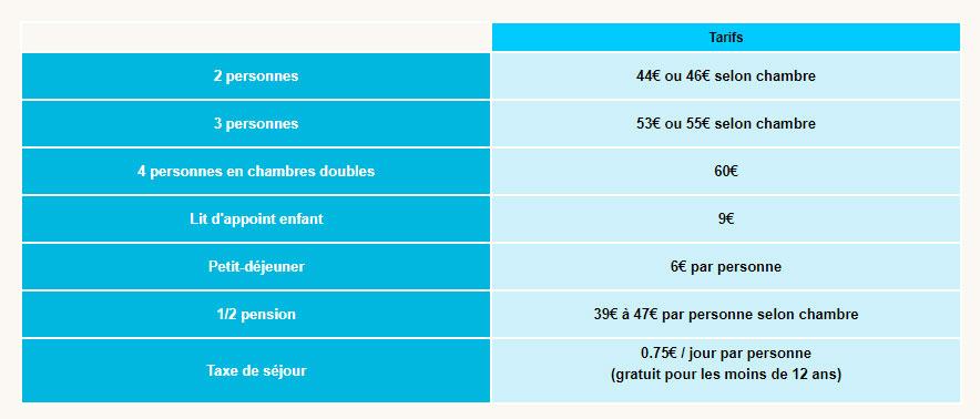 tarifs chambre sarlat Dordogne