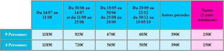 tarifs gîte Dordogne proche sarlat avec piscine
